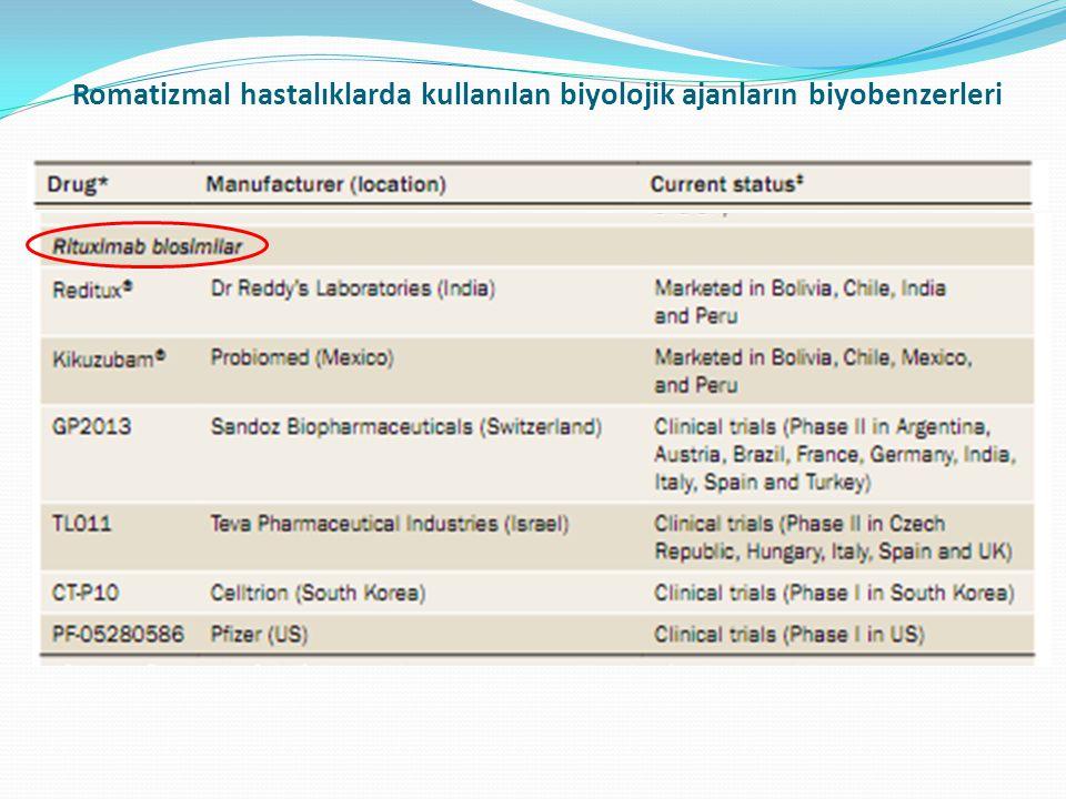 Romatizmal hastalıklarda kullanılan biyolojik ajanların biyobenzerleri