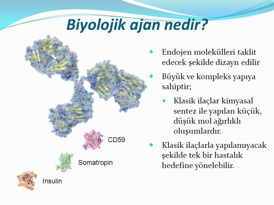 Biyolojik ajan nedir Endojen molekülleri taklit edecek şekilde dizayn edilir. Büyük ve kompleks yapıya sahiptir;