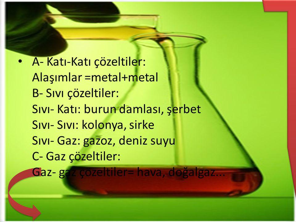 A- Katı-Katı çözeltiler: Alaşımlar =metal+metal B- Sıvı çözeltiler: Sıvı- Katı: burun damlası, şerbet Sıvı- Sıvı: kolonya, sirke Sıvı- Gaz: gazoz, deniz suyu C- Gaz çözeltiler: Gaz- gaz çözeltiler= hava, doğalgaz...