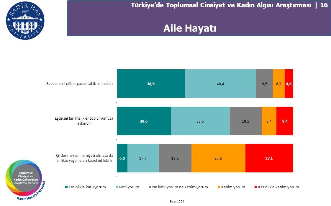 Türkiye'de Toplumsal Cinsiyet ve Kadın Algısı Araştırması | 16