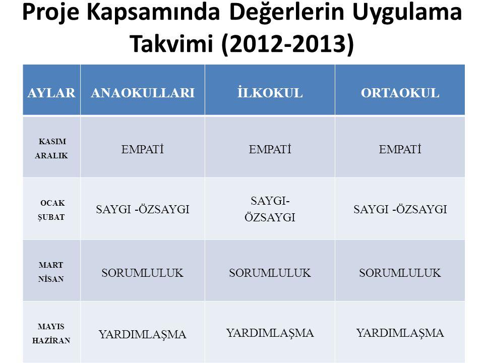 Proje Kapsamında Değerlerin Uygulama Takvimi (2012-2013)
