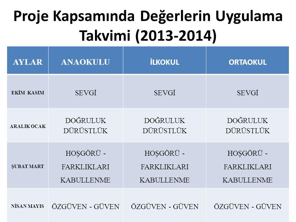 Proje Kapsamında Değerlerin Uygulama Takvimi (2013-2014)