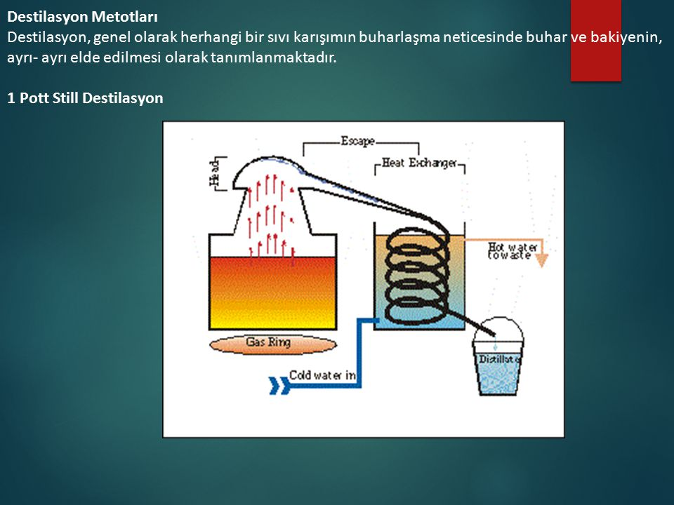 Destilasyon Metotları