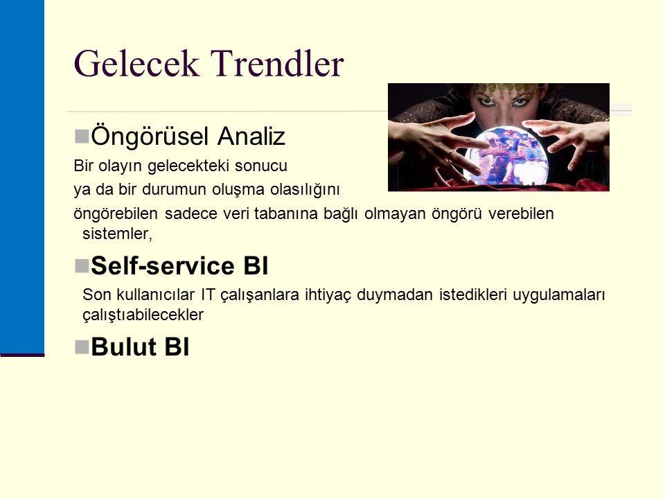 Gelecek Trendler Öngörüsel Analiz Self-service BI Bulut BI