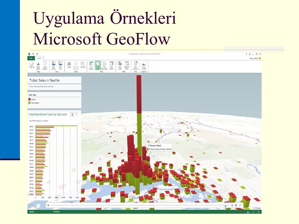Uygulama Örnekleri Microsoft GeoFlow