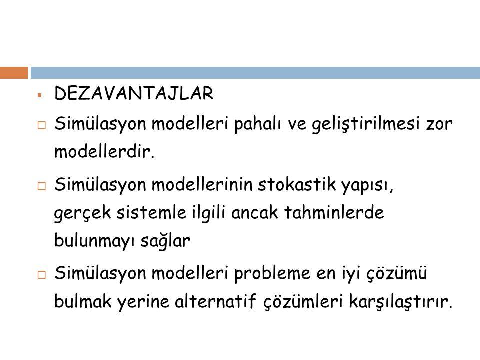DEZAVANTAJLAR Simülasyon modelleri pahalı ve geliştirilmesi zor modellerdir.