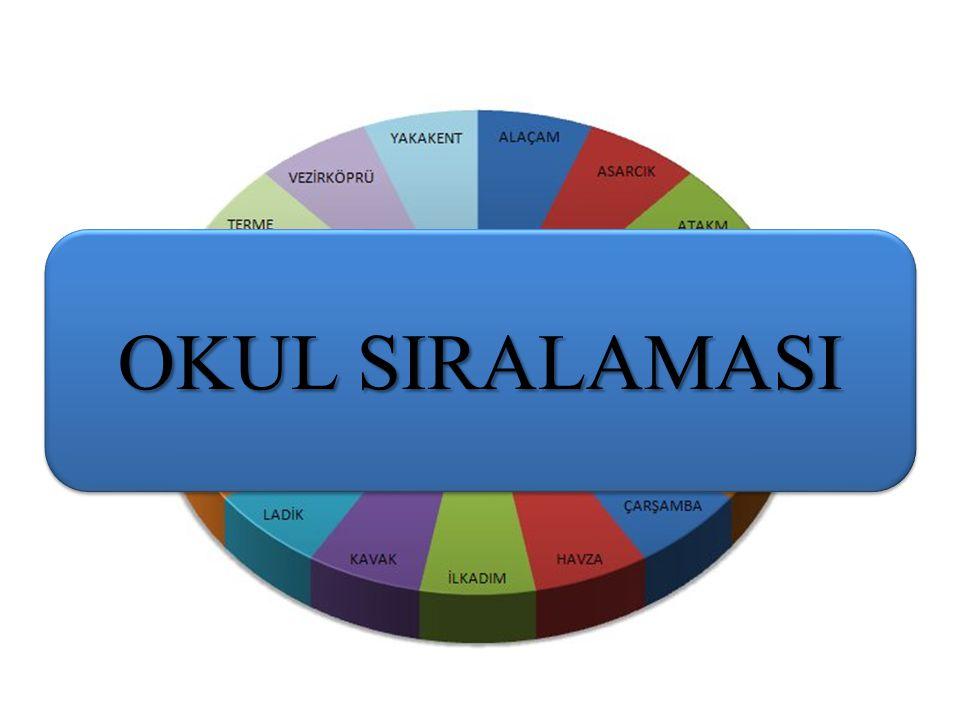 OKUL SIRALAMASI