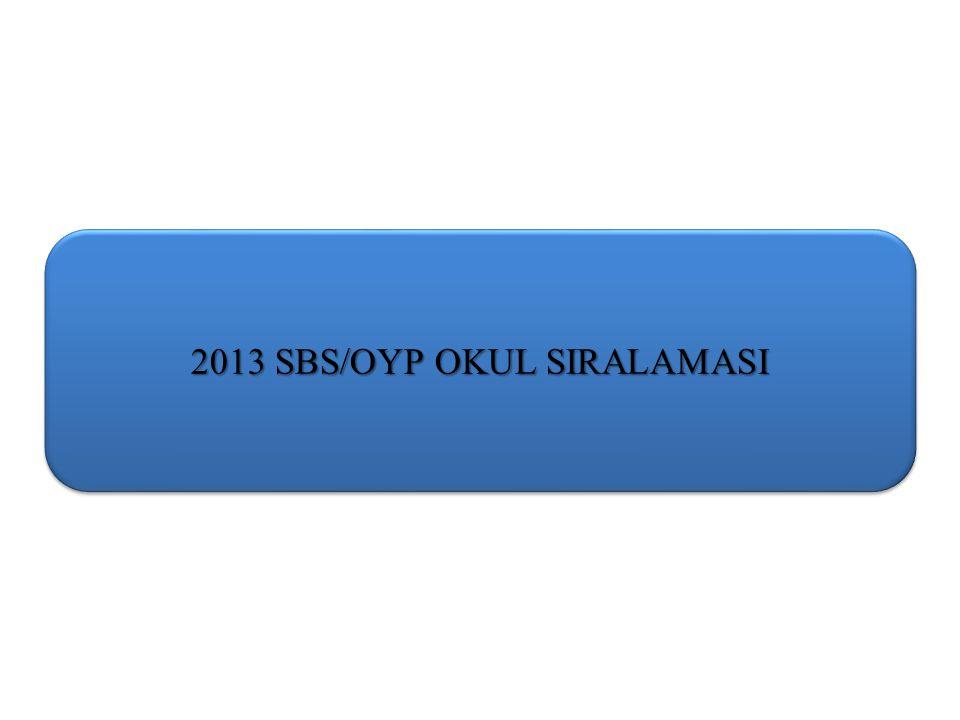 2013 SBS/OYP OKUL SIRALAMASI
