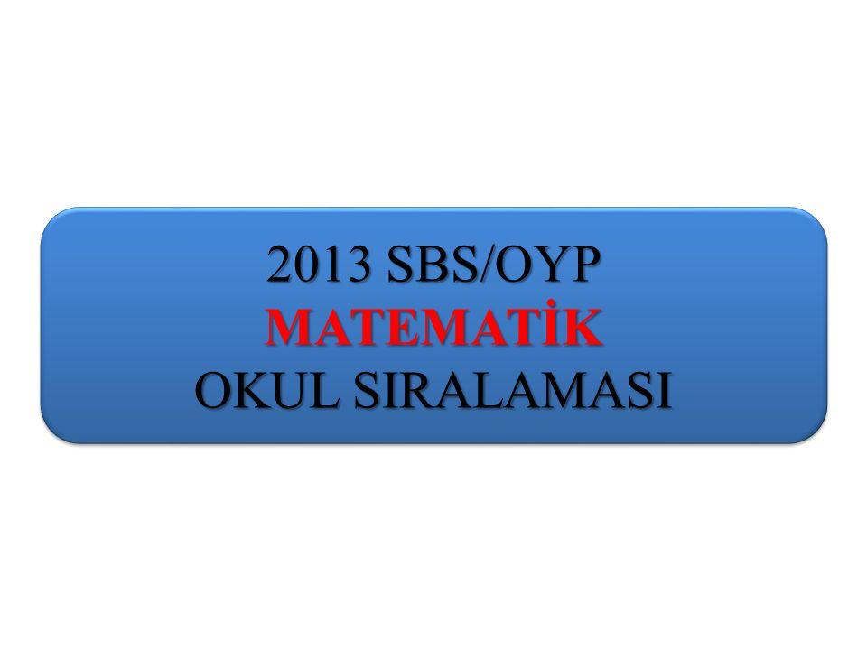 2013 SBS/OYP MATEMATİK OKUL SIRALAMASI