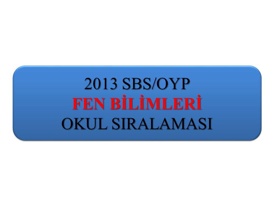 2013 SBS/OYP FEN BİLİMLERİ OKUL SIRALAMASI