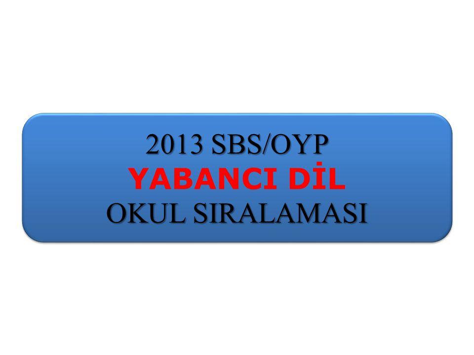 2013 SBS/OYP YABANCI DİL OKUL SIRALAMASI