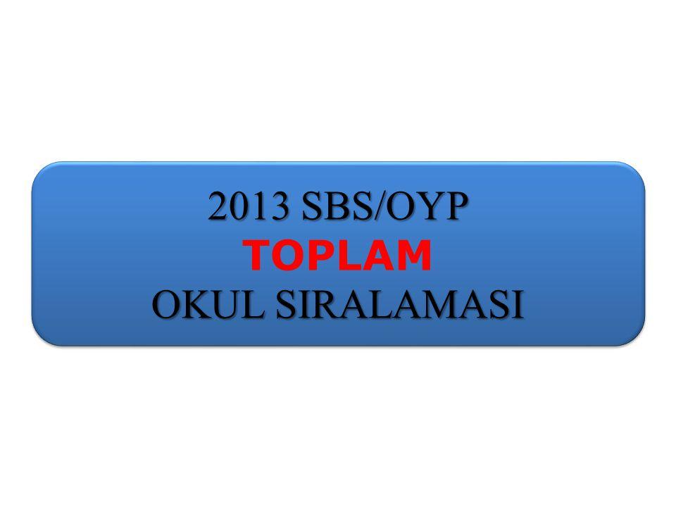 2013 SBS/OYP TOPLAM OKUL SIRALAMASI