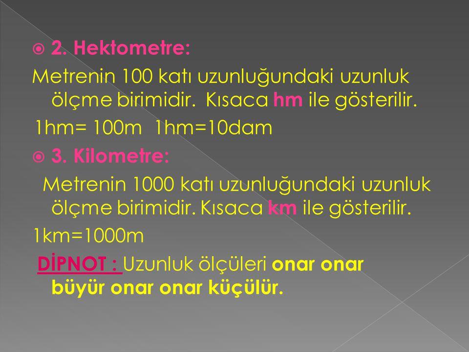 2. Hektometre: Metrenin 100 katı uzunluğundaki uzunluk ölçme birimidir. Kısaca hm ile gösterilir. 1hm= 100m 1hm=10dam.