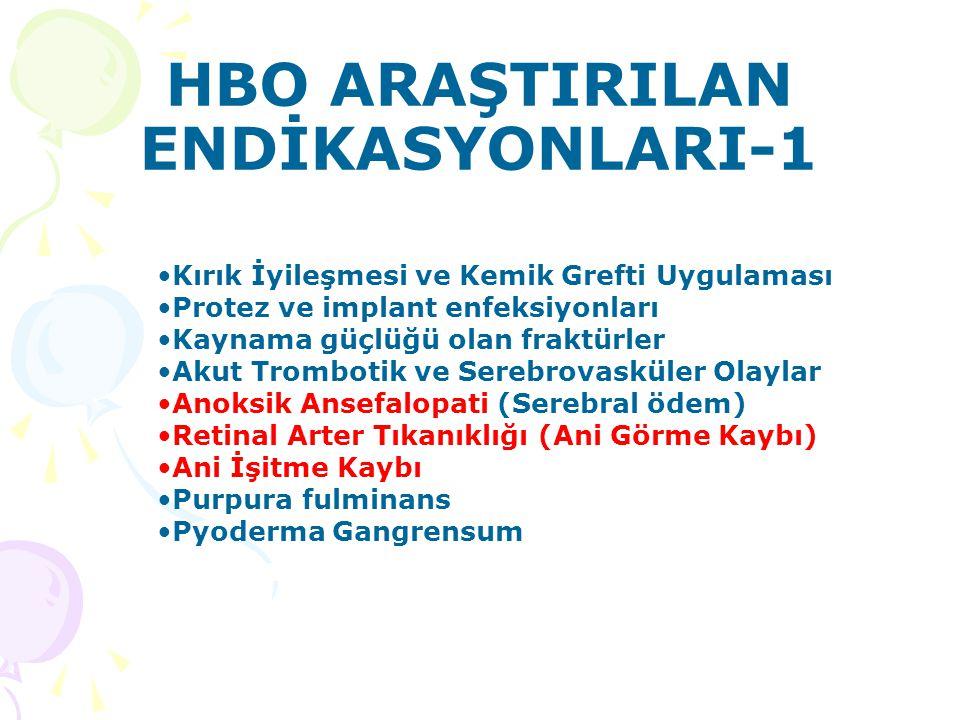 HBO ARAŞTIRILAN ENDİKASYONLARI-1