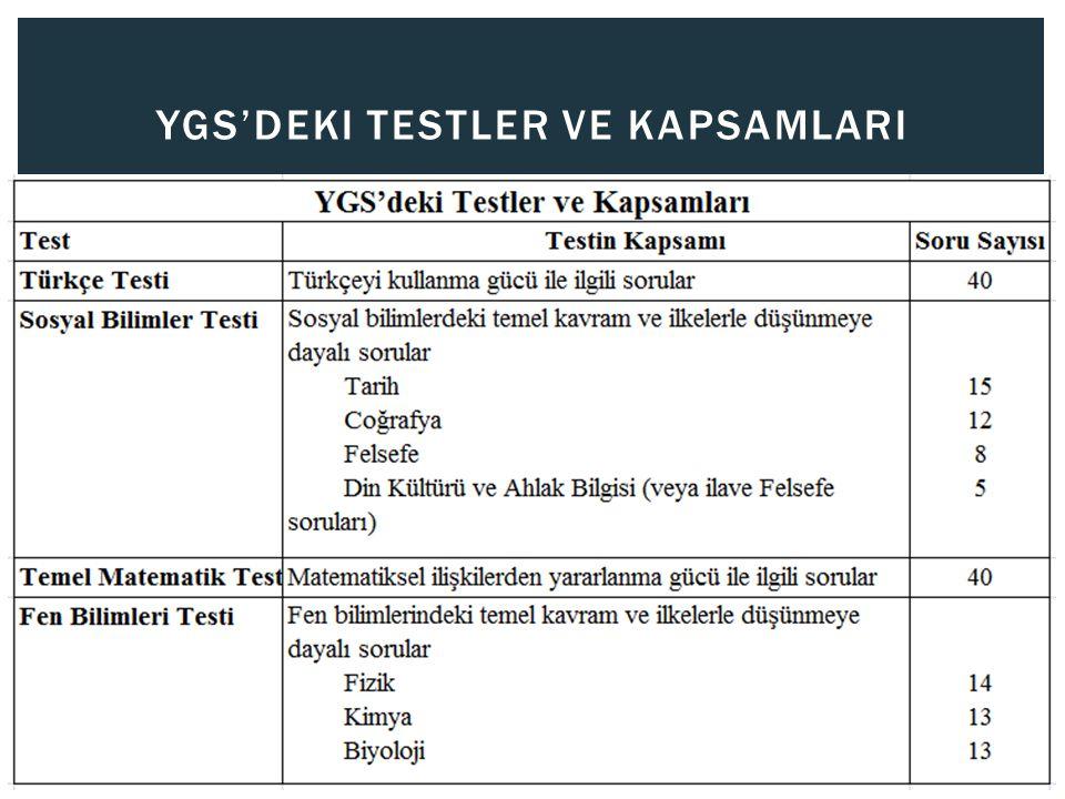YGS'deki Testler ve KapsamlarI
