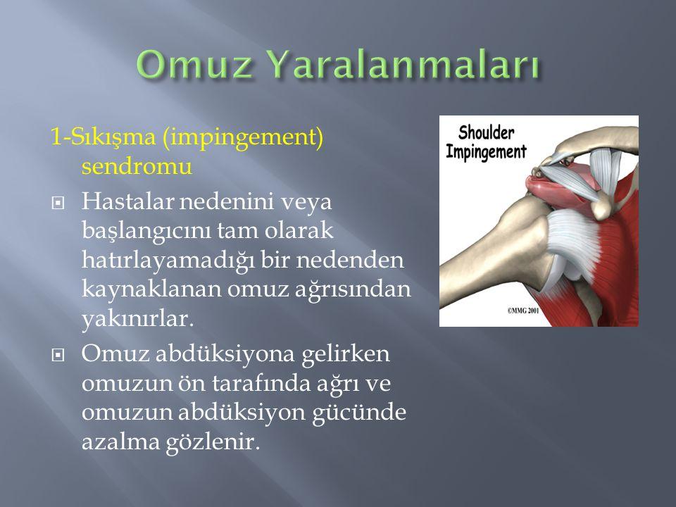 Omuz Yaralanmaları 1-Sıkışma (impingement) sendromu