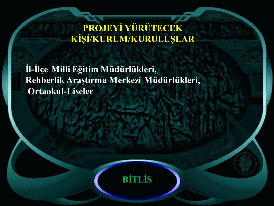 PROJEYİ YÜRÜTECEK KİŞİ/KURUM/KURULUŞLAR