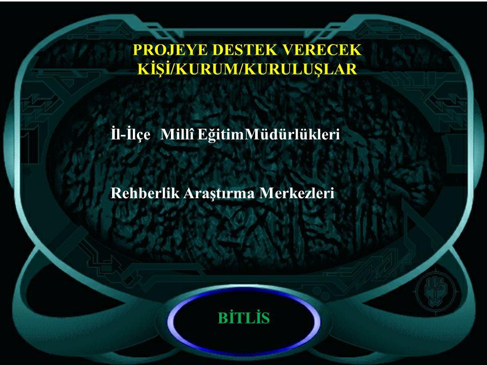 PROJEYE DESTEK VERECEK KİŞİ/KURUM/KURULUŞLAR