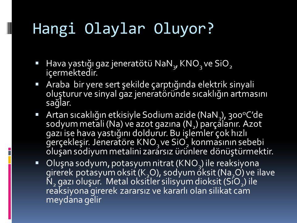 Hangi Olaylar Oluyor Hava yastığı gaz jeneratötü NaN3, KNO3 ve SiO2 içermektedir.
