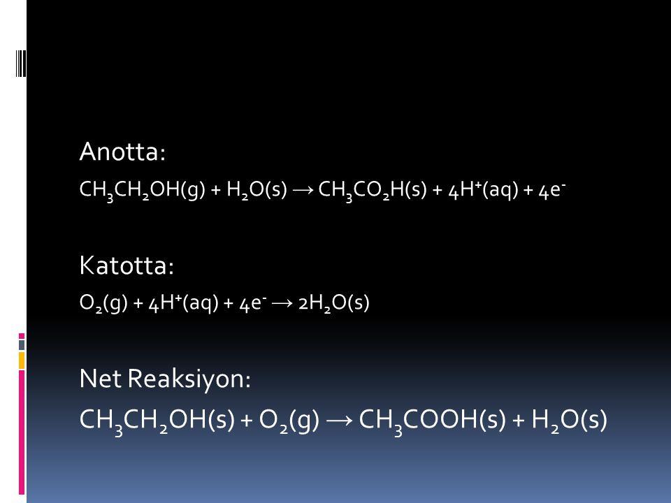 CH3CH2OH(s) + O2(g) → CH3COOH(s) + H2O(s)