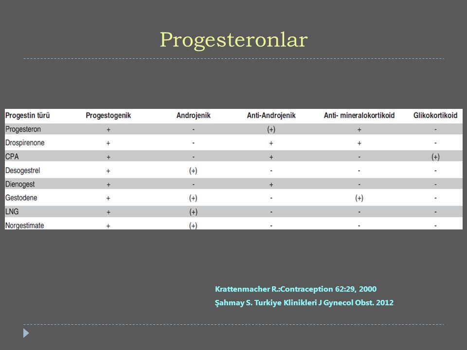 Progesteronlar Krattenmacher R.:Contraception 62:29, 2000