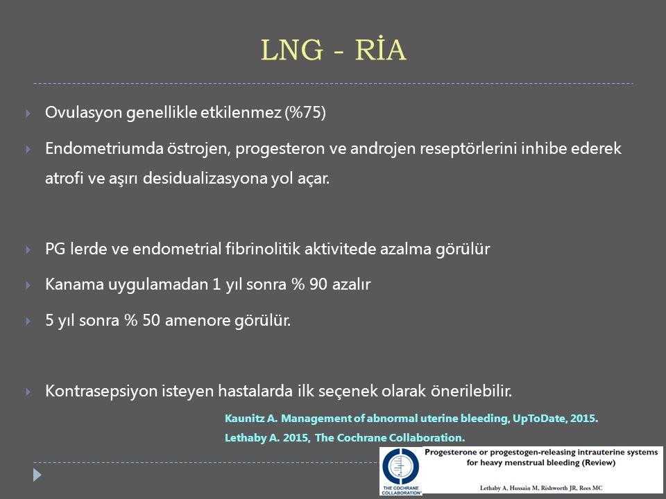 LNG - RİA Ovulasyon genellikle etkilenmez (%75)