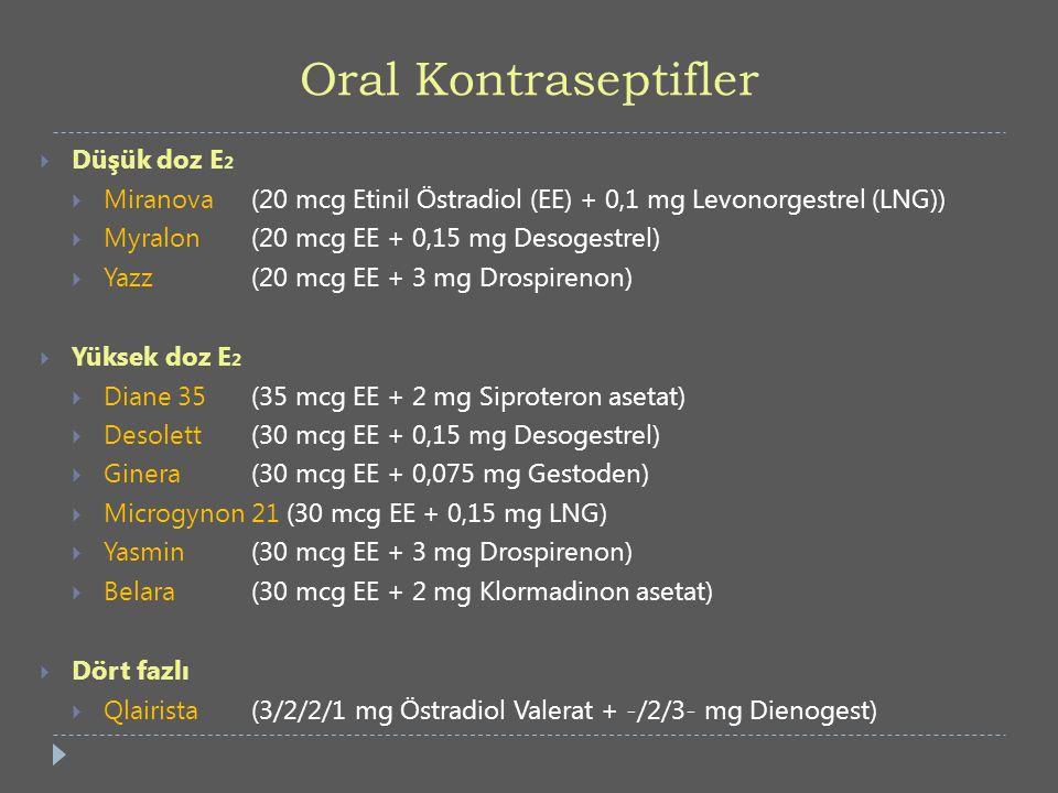 Oral Kontraseptifler Düşük doz E2