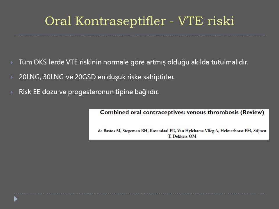 Oral Kontraseptifler - VTE riski