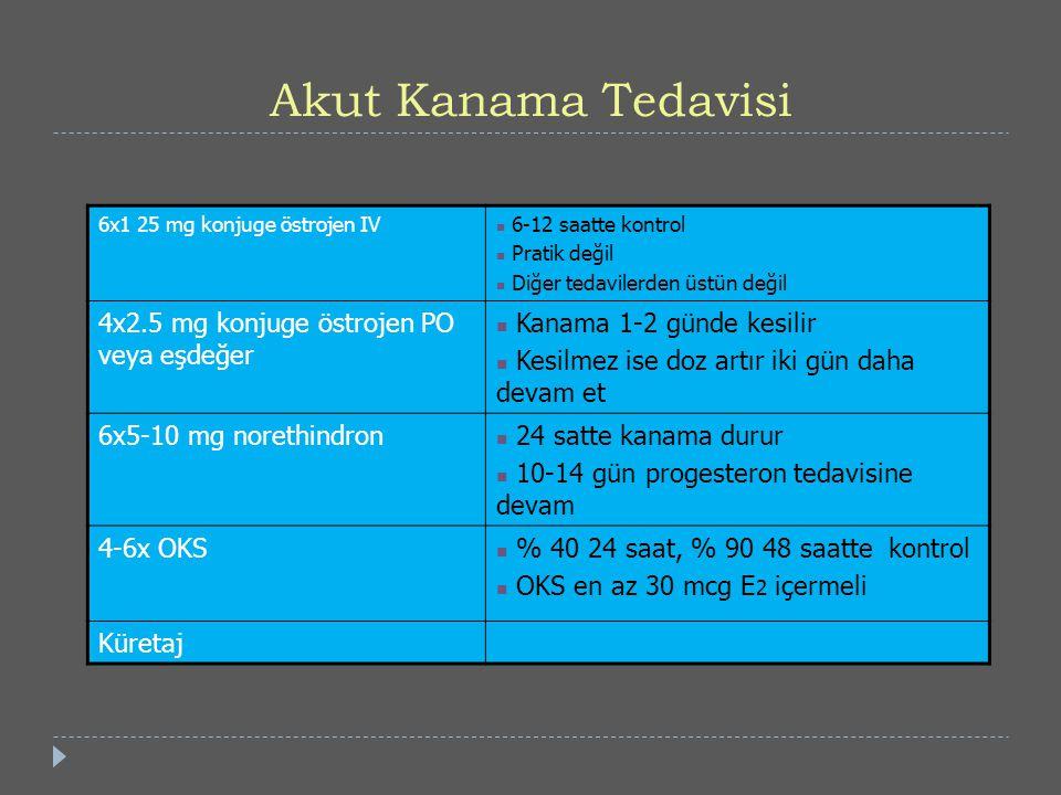 Akut Kanama Tedavisi 4x2.5 mg konjuge östrojen PO veya eşdeğer