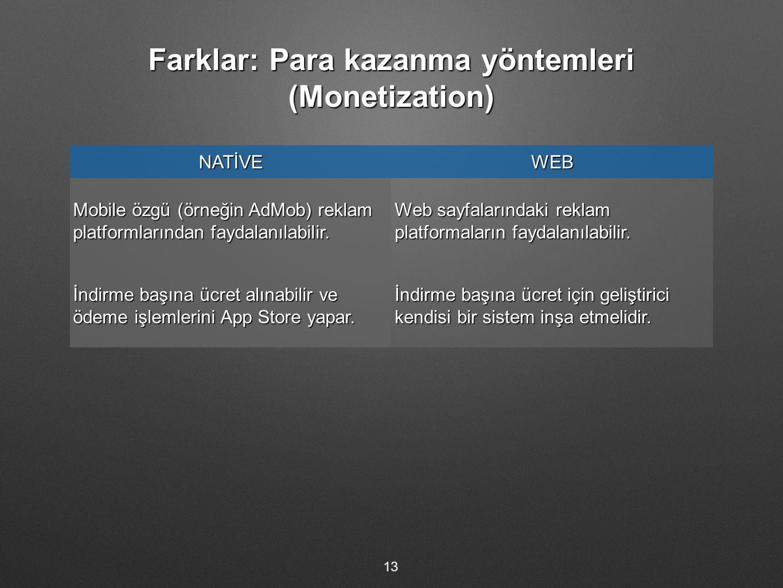 Farklar: Para kazanma yöntemleri (Monetization)