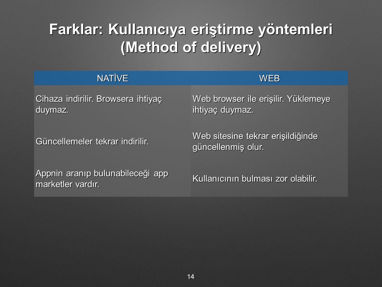 Farklar: Kullanıcıya eriştirme yöntemleri (Method of delivery)