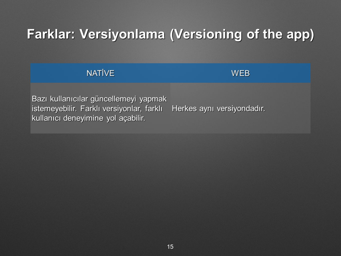 Farklar: Versiyonlama (Versioning of the app)