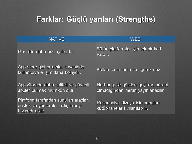 Farklar: Güçlü yanları (Strengths)