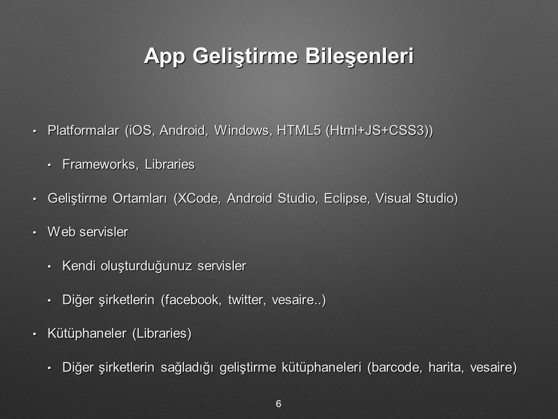 App Geliştirme Bileşenleri