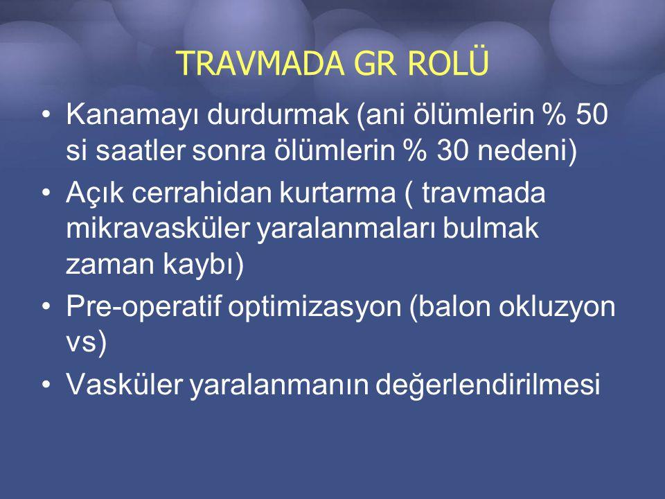 TRAVMADA GR ROLÜ Kanamayı durdurmak (ani ölümlerin % 50 si saatler sonra ölümlerin % 30 nedeni)