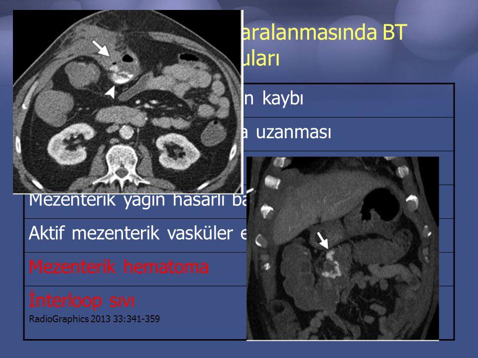 Penetran barsak yaralanmasında BT bulguları