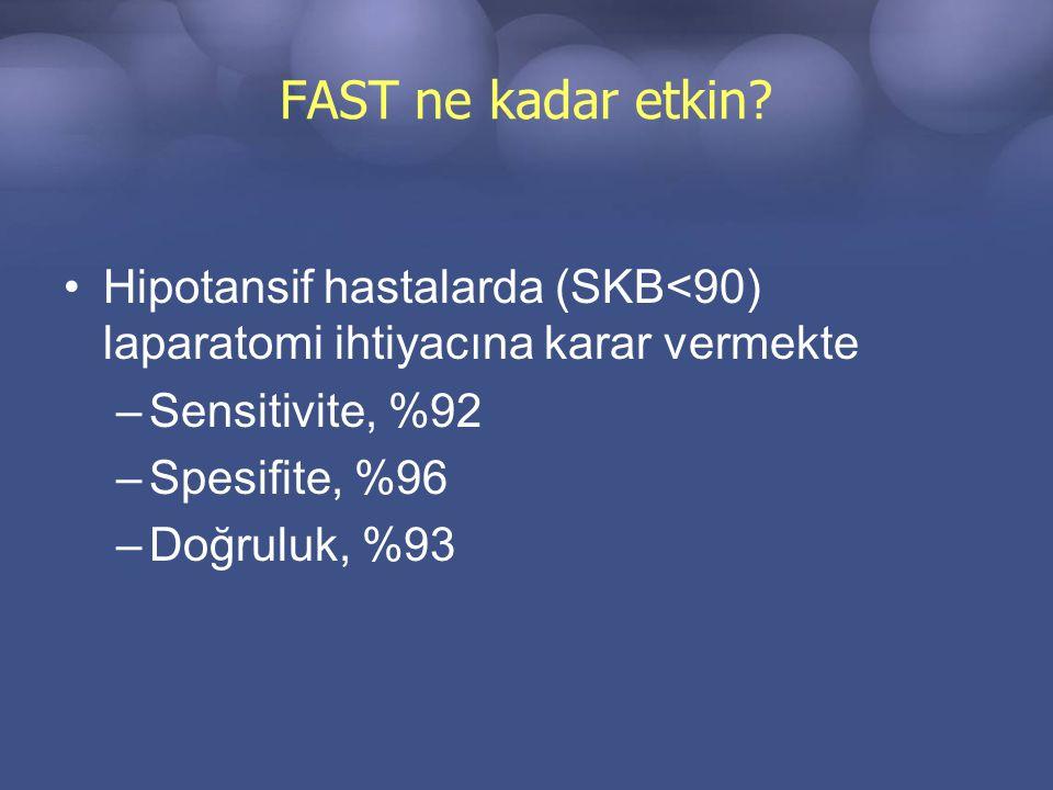 FAST ne kadar etkin Hipotansif hastalarda (SKB<90) laparatomi ihtiyacına karar vermekte. Sensitivite, %92.