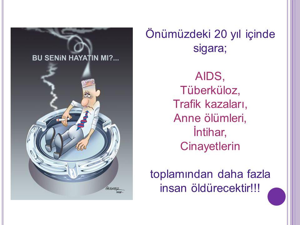 Önümüzdeki 20 yıl içinde sigara;