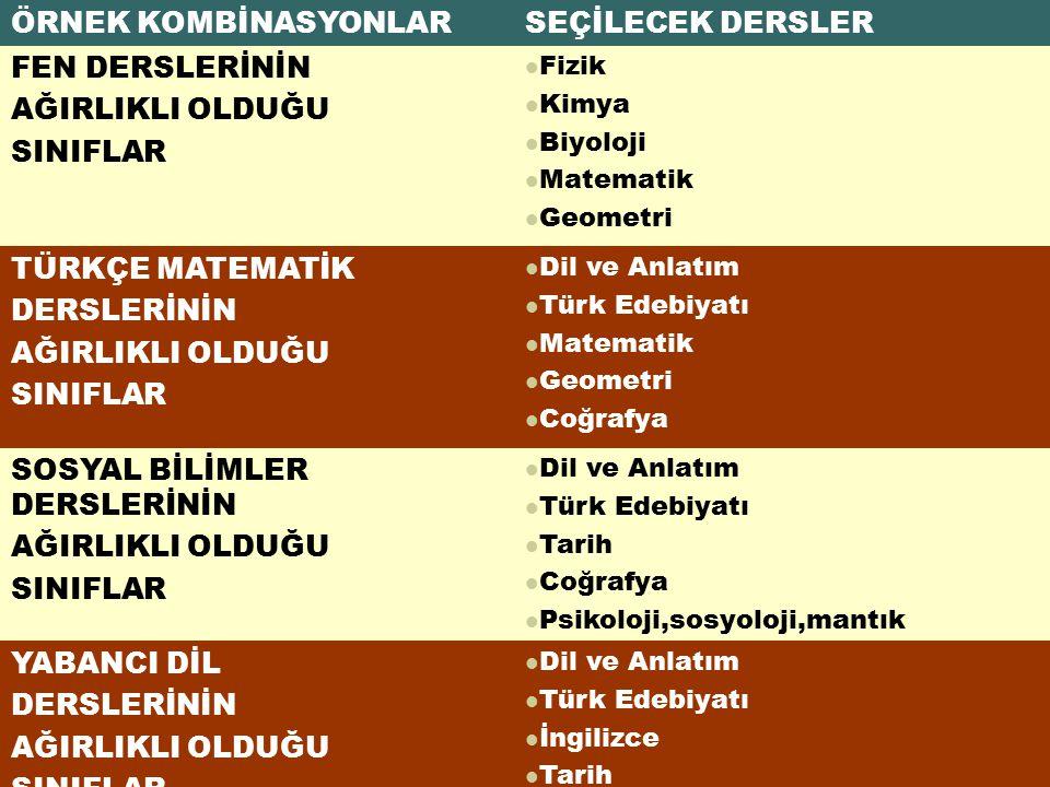 SOSYAL BİLİMLER DERSLERİNİN