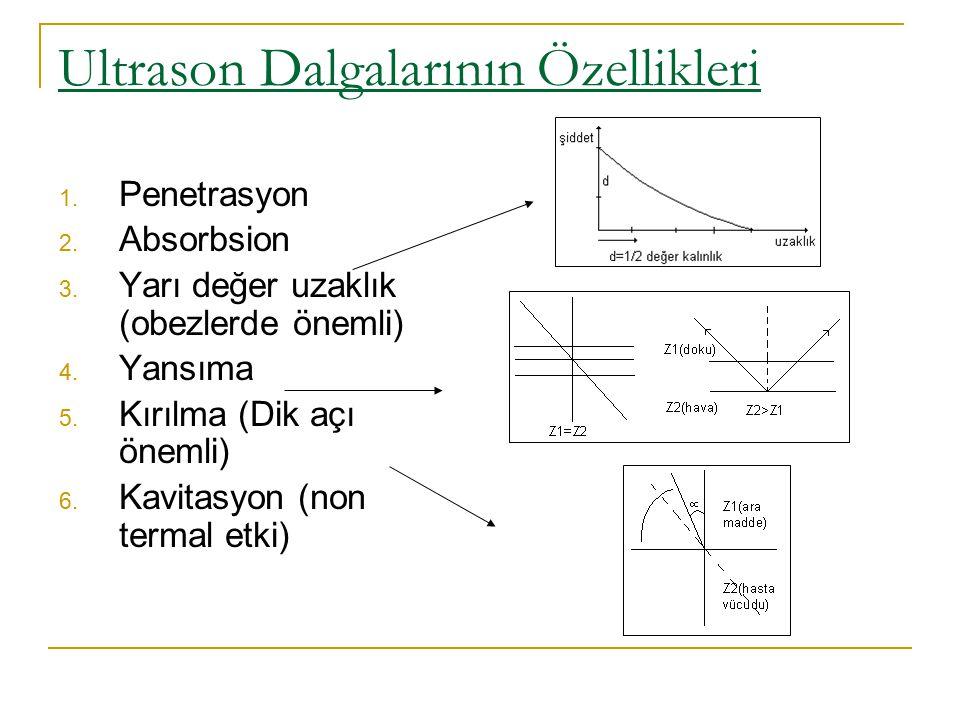 Ultrason Dalgalarının Özellikleri