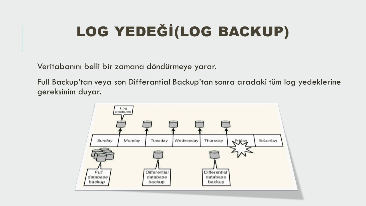 Log Yedeğİ(Log Backup)