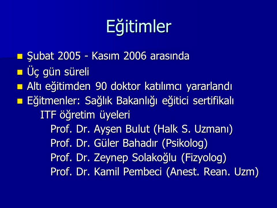 Eğitimler Şubat 2005 - Kasım 2006 arasında Üç gün süreli