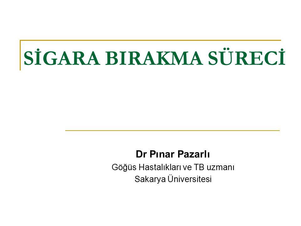 Dr Pınar Pazarlı Göğüs Hastalıkları ve TB uzmanı Sakarya Üniversitesi