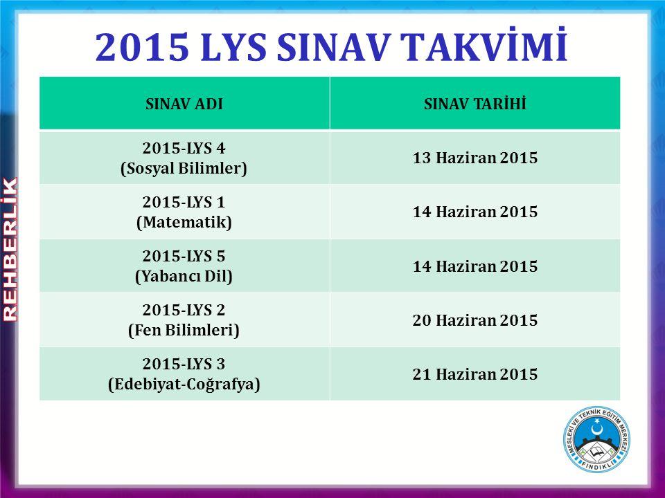 2015 LYS SINAV TAKVİMİ SINAV ADI SINAV TARİHİ 2015-LYS 4