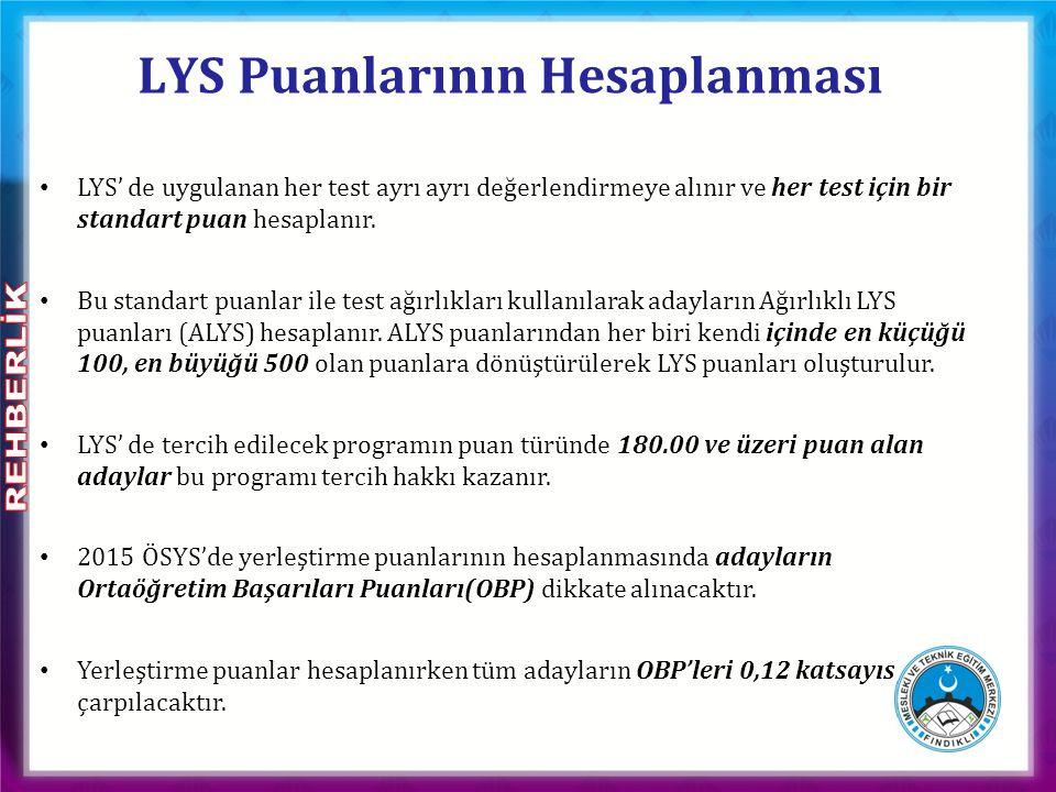LYS Puanlarının Hesaplanması