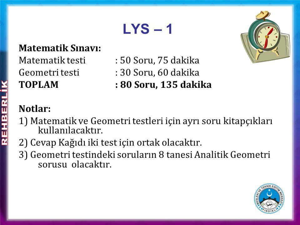 LYS – 1 Matematik Sınavı: Matematik testi : 50 Soru, 75 dakika