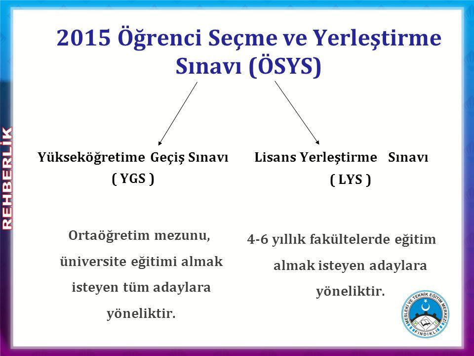 2015 Öğrenci Seçme ve Yerleştirme Sınavı (ÖSYS)