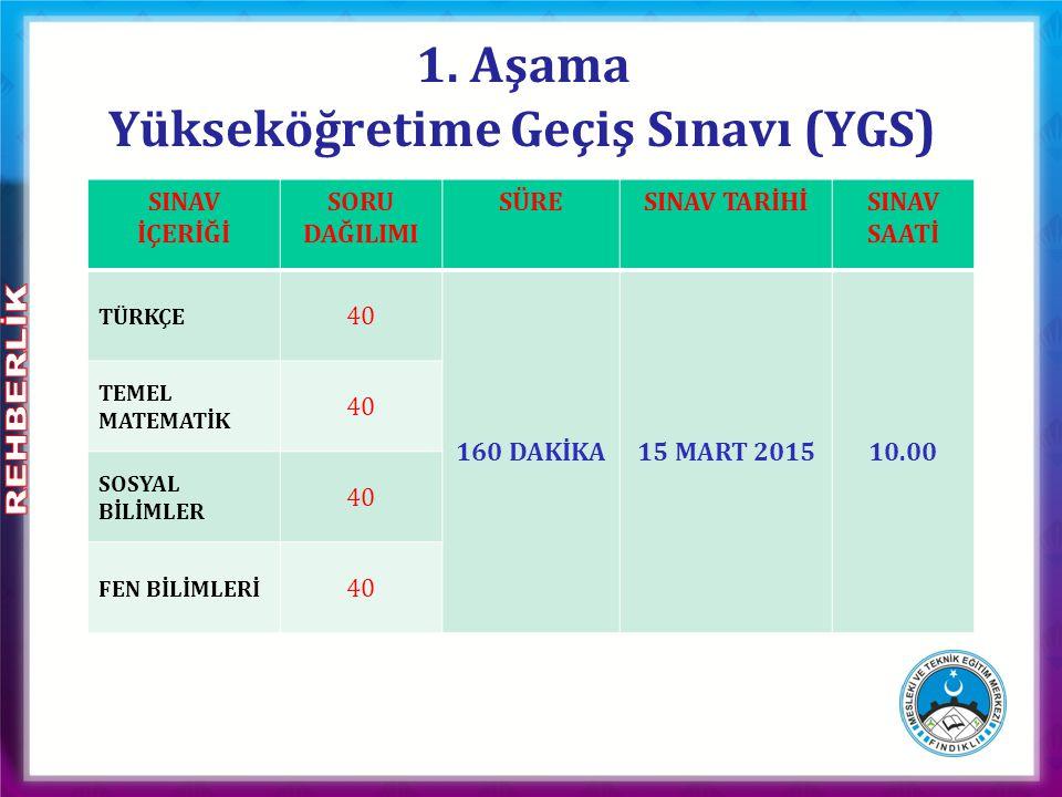 1. Aşama Yükseköğretime Geçiş Sınavı (YGS)