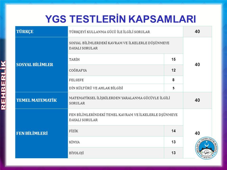 YGS TESTLERİN KAPSAMLARI