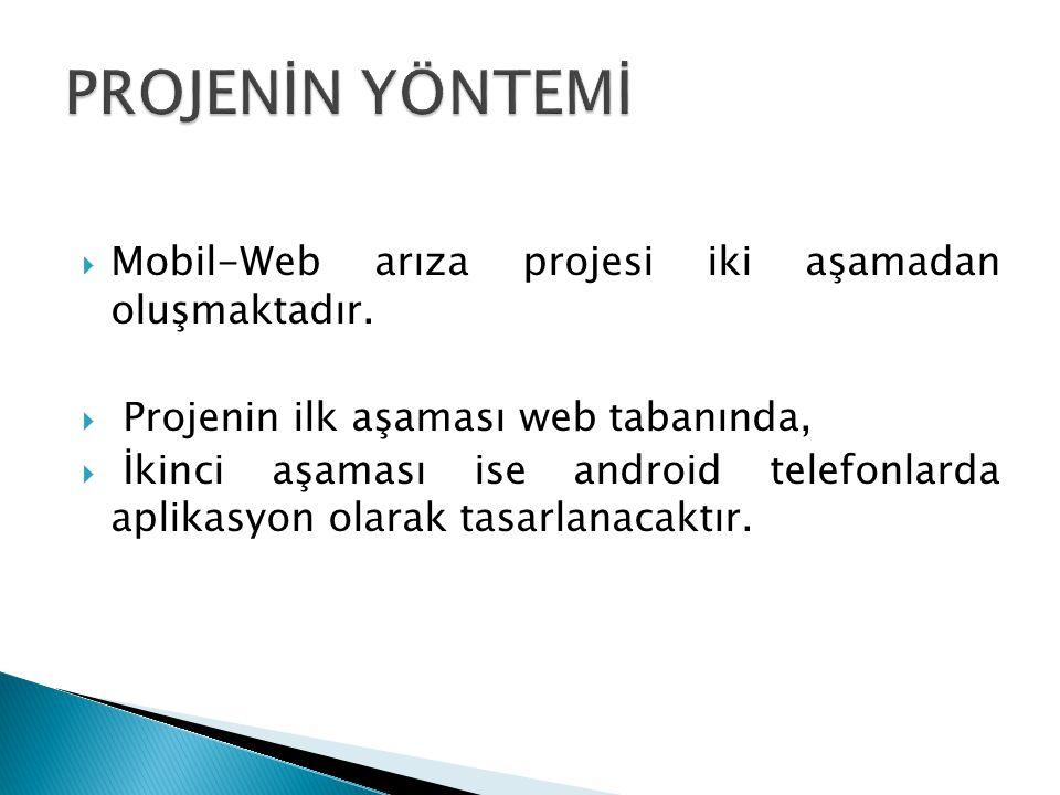 PROJENİN YÖNTEMİ Mobil-Web arıza projesi iki aşamadan oluşmaktadır.